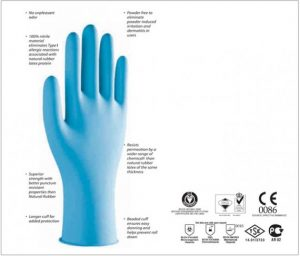 DERMAGRIP Powder Free Nitrile Extended Cuff, Sterile