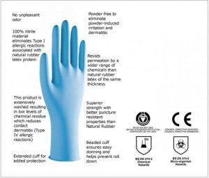 DERMAGRIP Powder Free Nitrile, Sterile