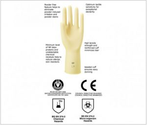 DERMAGRIP-D Latex Powder Free Gloves For Dental and Diagnostic Procedures